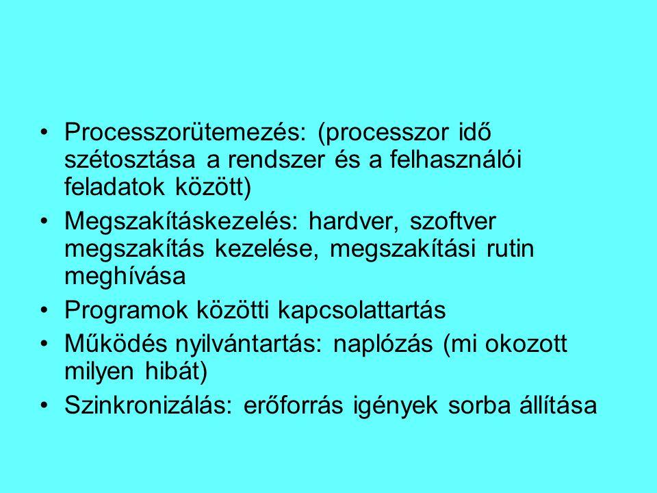 Processzorütemezés: (processzor idő szétosztása a rendszer és a felhasználói feladatok között)