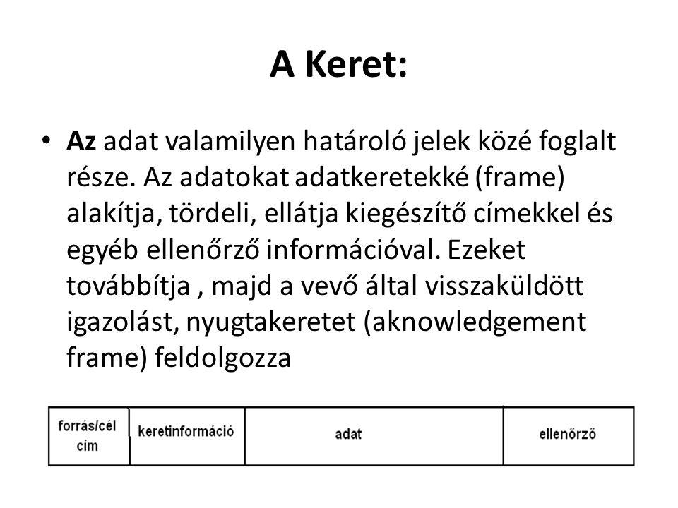 A Keret: