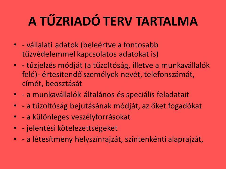 A TŰZRIADÓ TERV TARTALMA