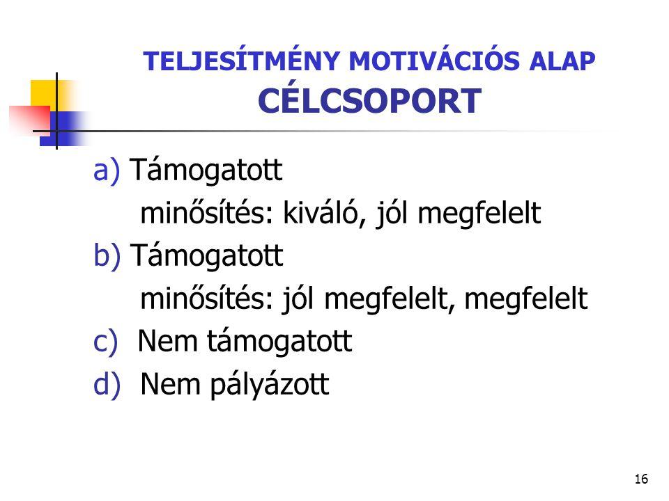 TELJESÍTMÉNY MOTIVÁCIÓS ALAP CÉLCSOPORT