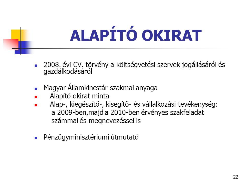 ALAPÍTÓ OKIRAT 2008. évi CV. törvény a költségvetési szervek jogállásáról és gazdálkodásáról. Magyar Államkincstár szakmai anyaga.