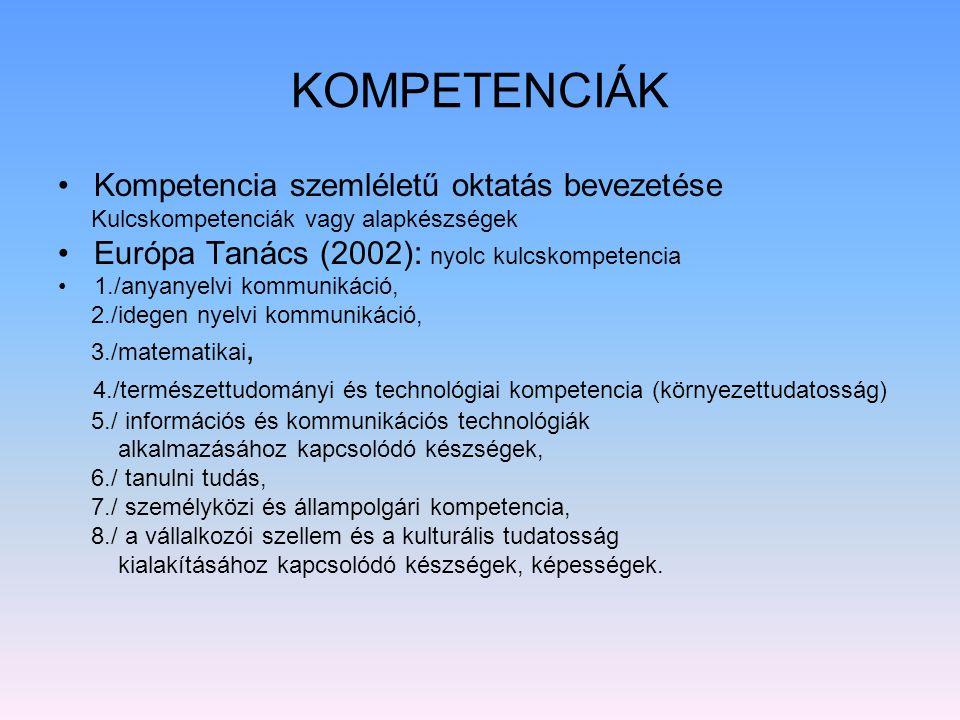 KOMPETENCIÁK Kompetencia szemléletű oktatás bevezetése