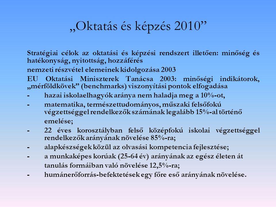 """""""Oktatás és képzés 2010 Stratégiai célok az oktatási és képzési rendszert illetően: minőség és hatékonyság, nyitottság, hozzáférés."""