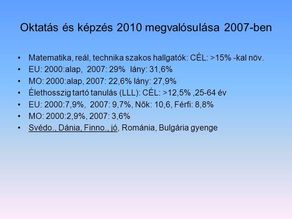 Oktatás és képzés 2010 megvalósulása 2007-ben