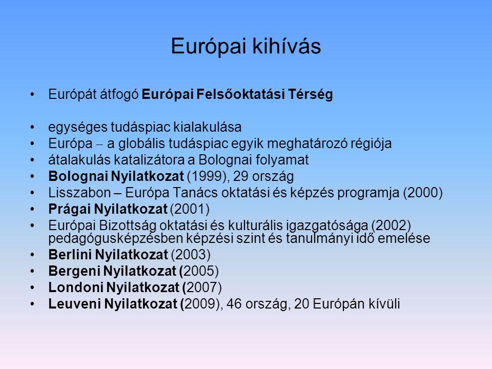 Európai kihívás Európát átfogó Európai Felsőoktatási Térség