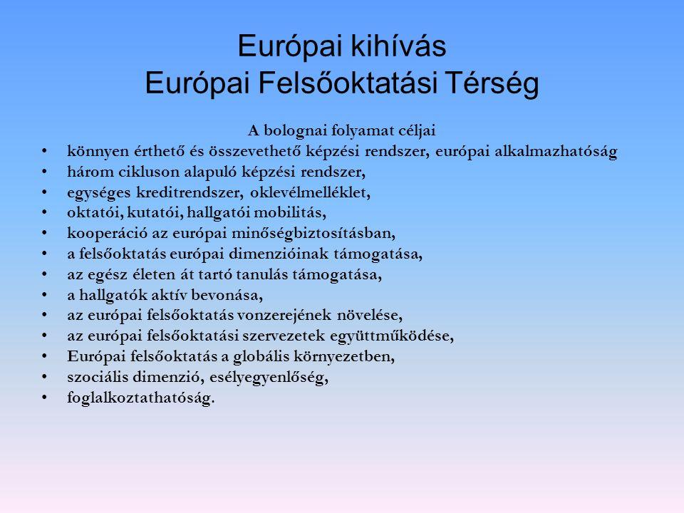 Európai kihívás Európai Felsőoktatási Térség