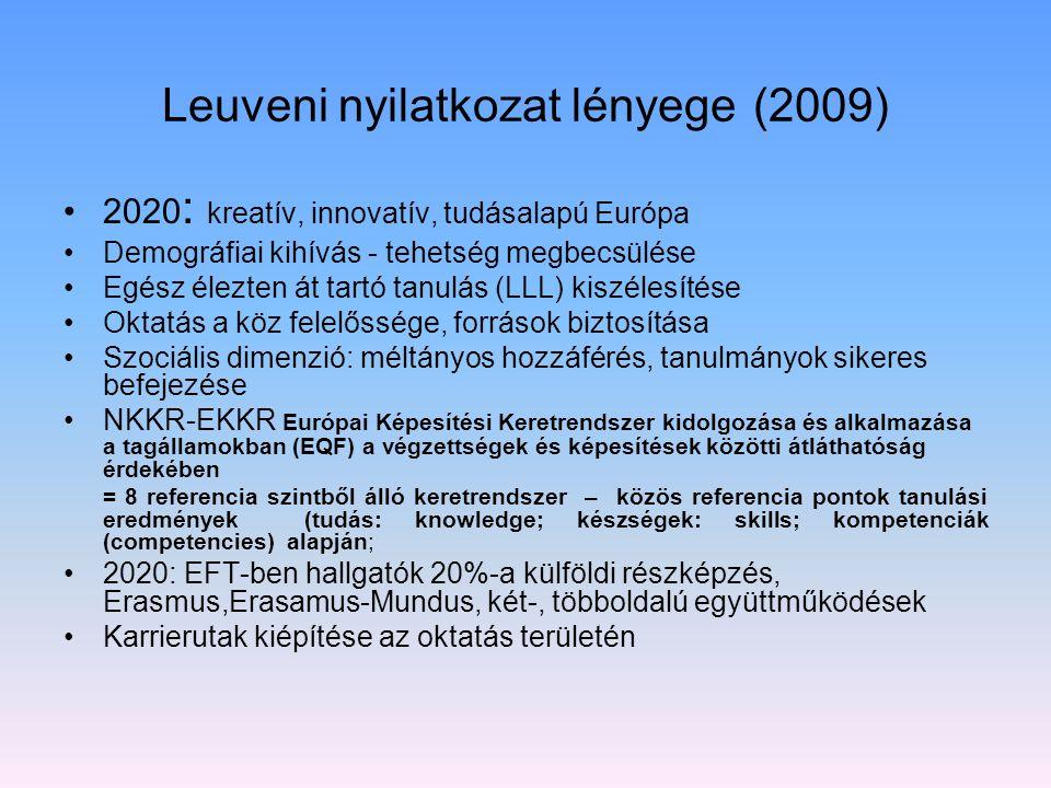 Leuveni nyilatkozat lényege (2009)