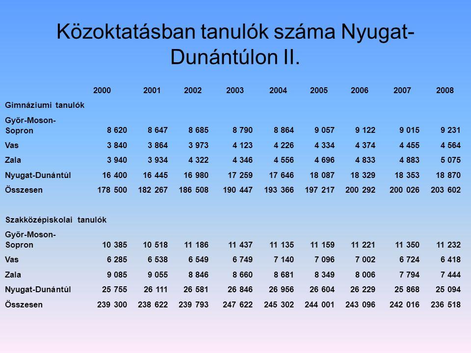 Közoktatásban tanulók száma Nyugat-Dunántúlon II.