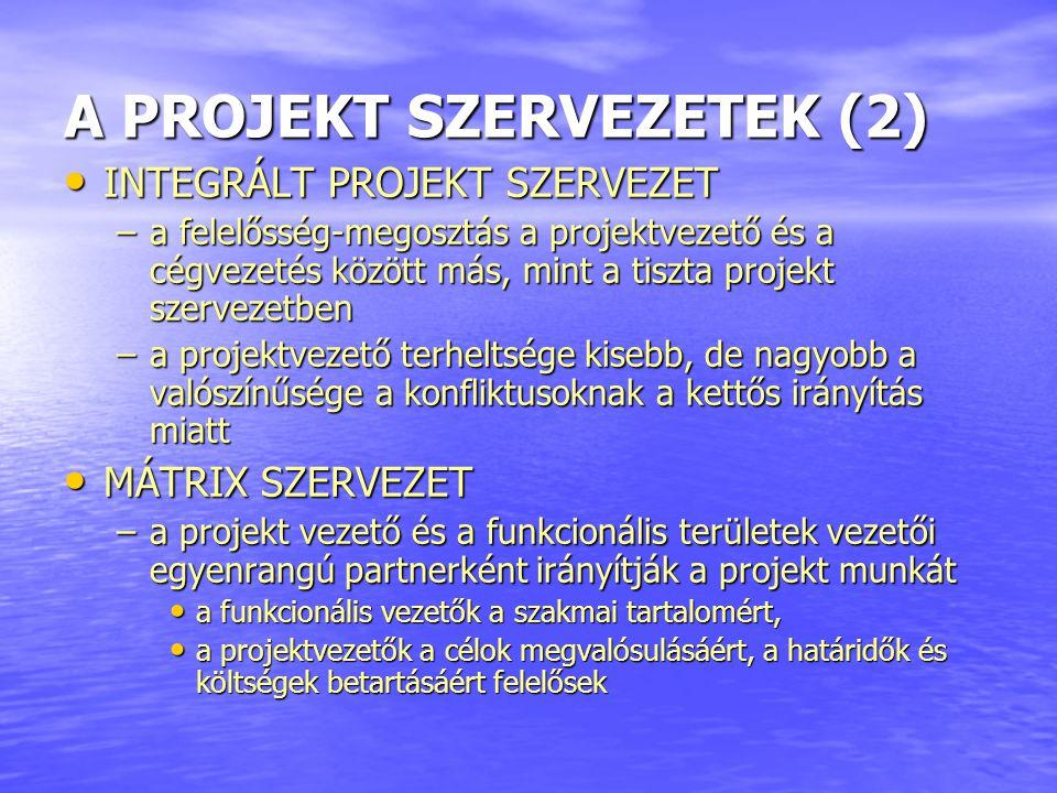 A PROJEKT SZERVEZETEK (2)