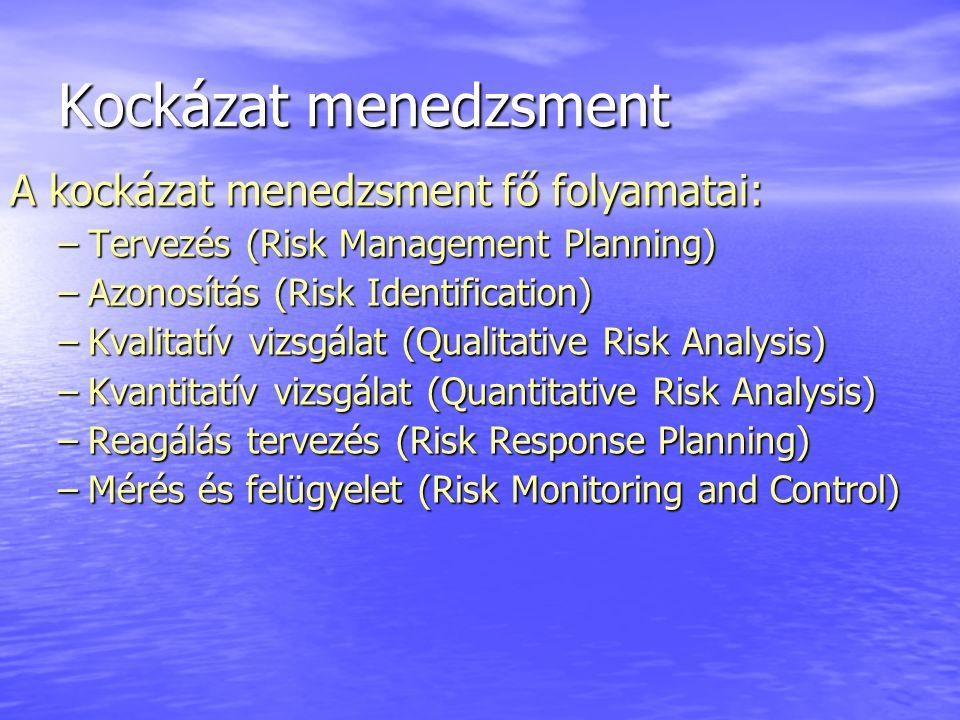Kockázat menedzsment A kockázat menedzsment fő folyamatai: