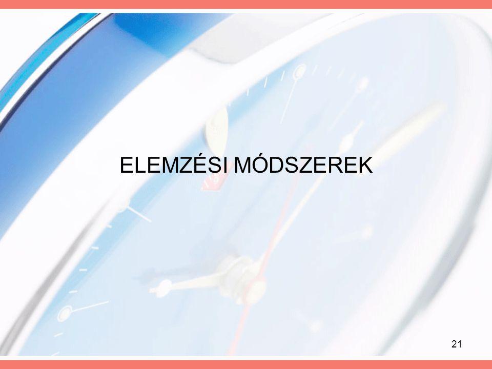 ELEMZÉSI MÓDSZEREK
