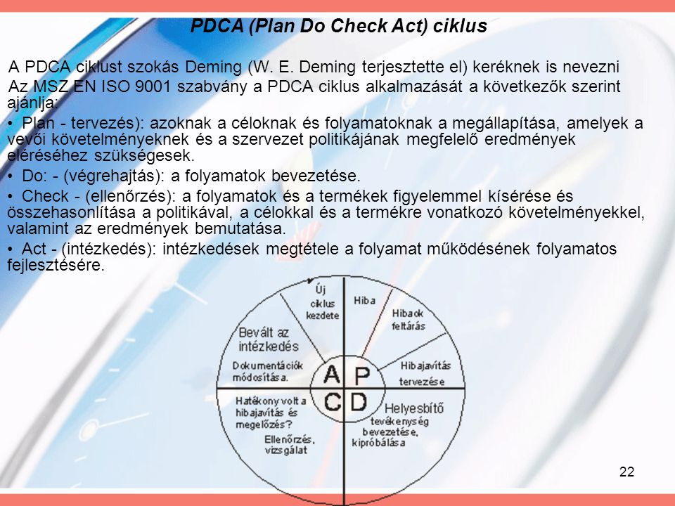 PDCA (Plan Do Check Act) ciklus