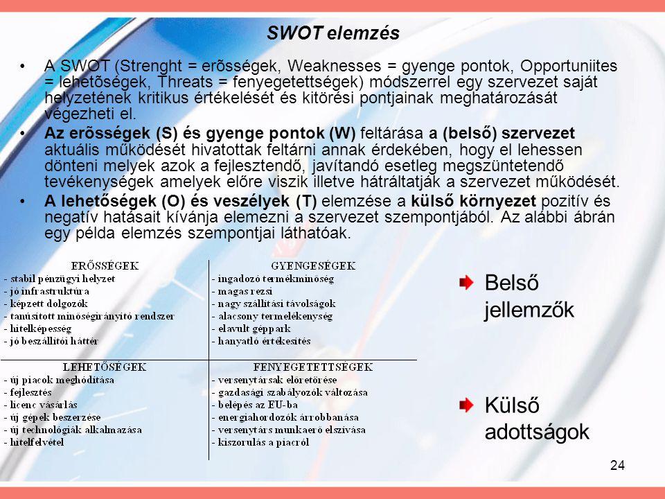 Belső jellemzők Külső adottságok SWOT elemzés