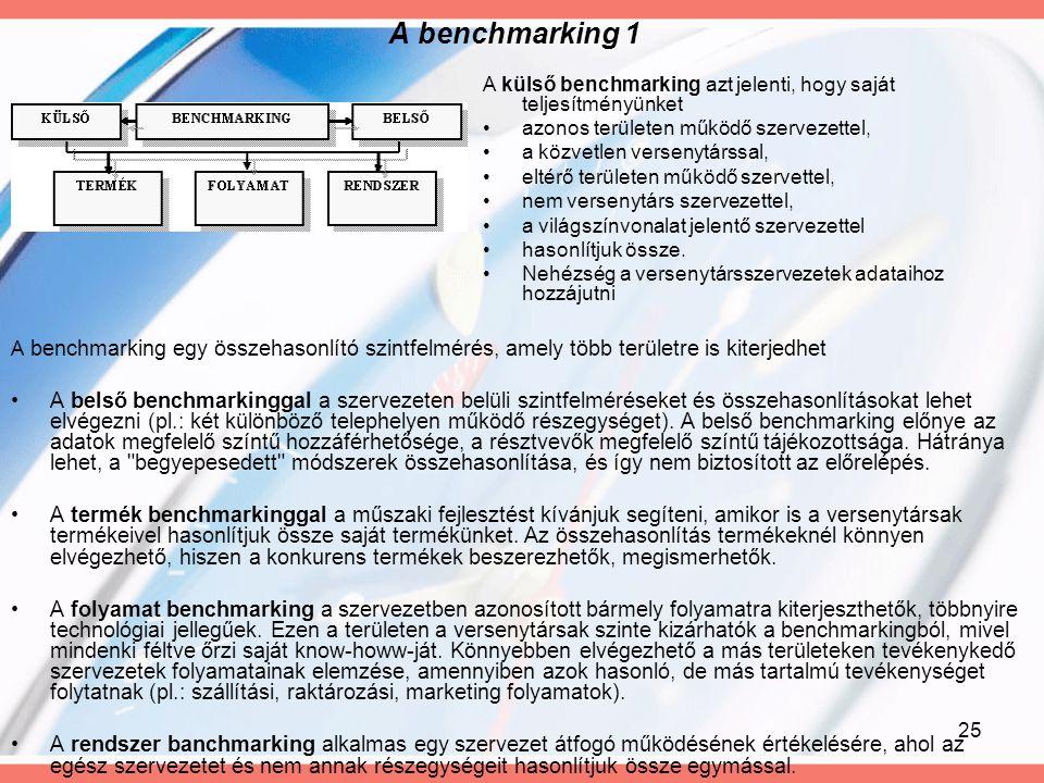 A benchmarking 1 A külső benchmarking azt jelenti, hogy saját teljesítményünket. azonos területen működő szervezettel,