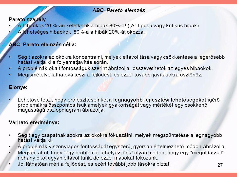 """ABC–Pareto elemzés Pareto szabály. A hibaokok 20 %-án keletkezik a hibák 80%-a! (""""A típusú vagy kritikus hibák)"""