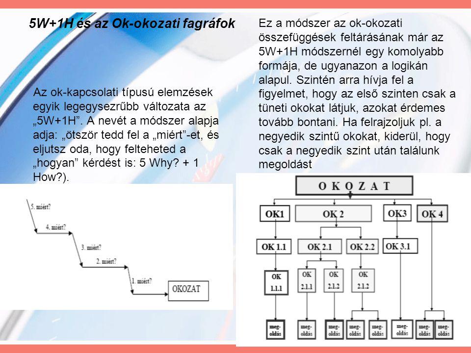 5W+1H és az Ok-okozati fagráfok