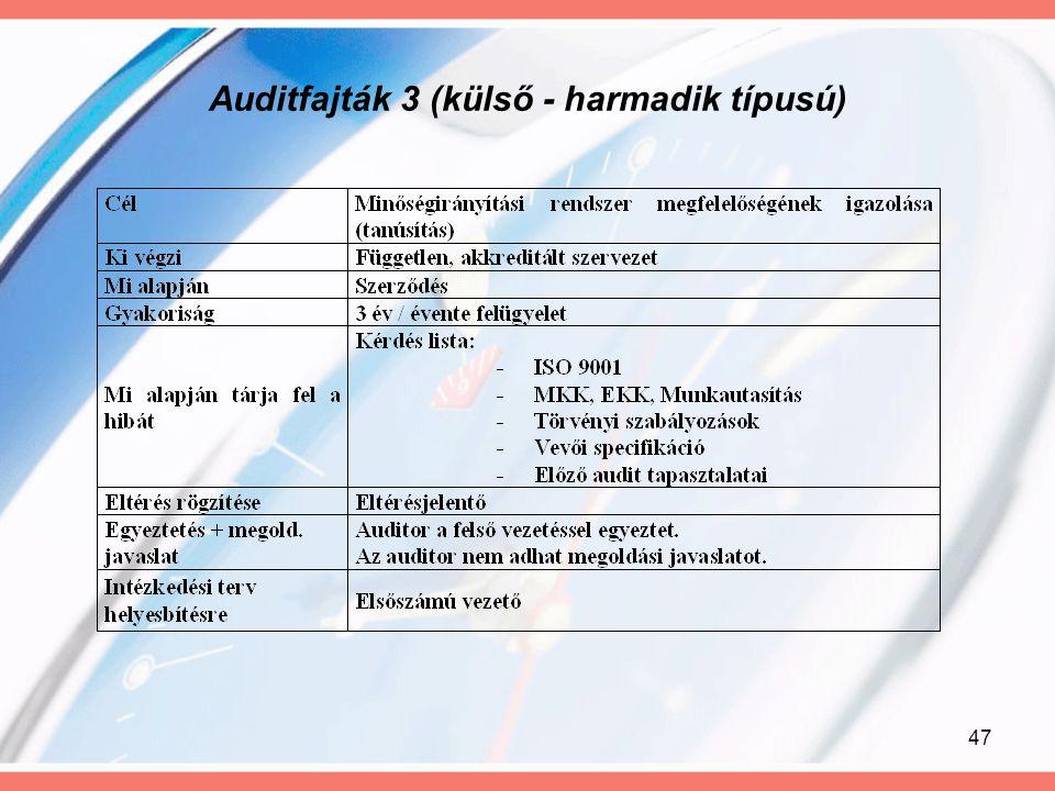 Auditfajták 3 (külső - harmadik típusú)