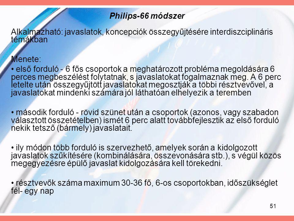 Philips-66 módszer Alkalmazható: javaslatok, koncepciók összegyűjtésére interdiszciplináris témákban.