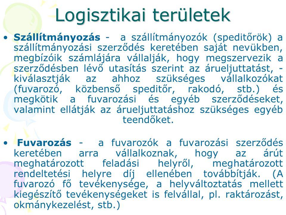 Logisztikai területek