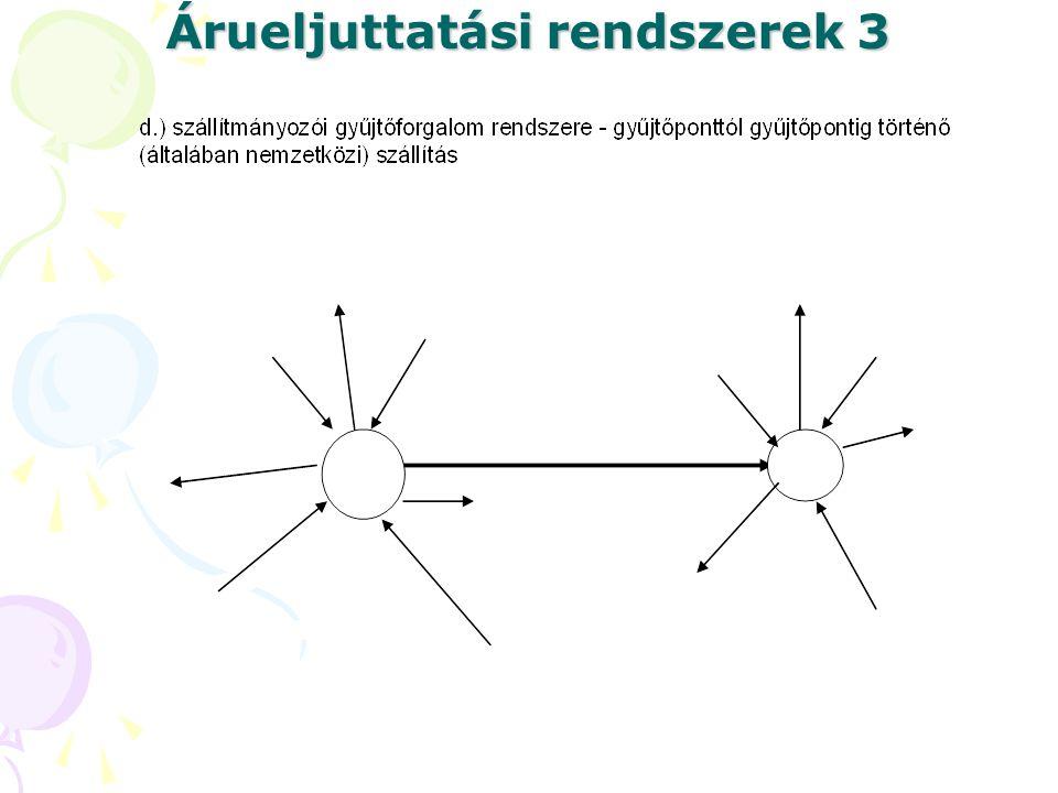 Árueljuttatási rendszerek 3