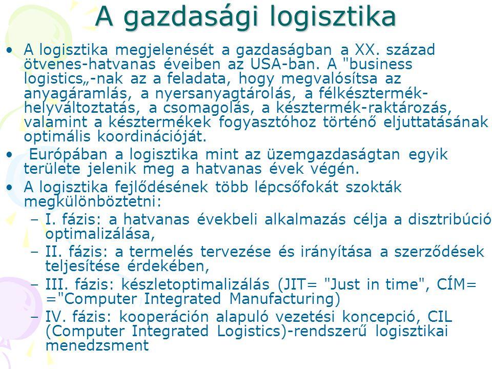 A gazdasági logisztika