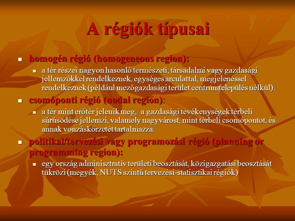 A régiók típusai homogén régió (homogeneous region):