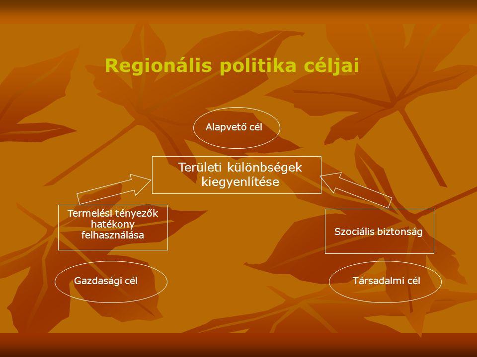 Regionális politika céljai