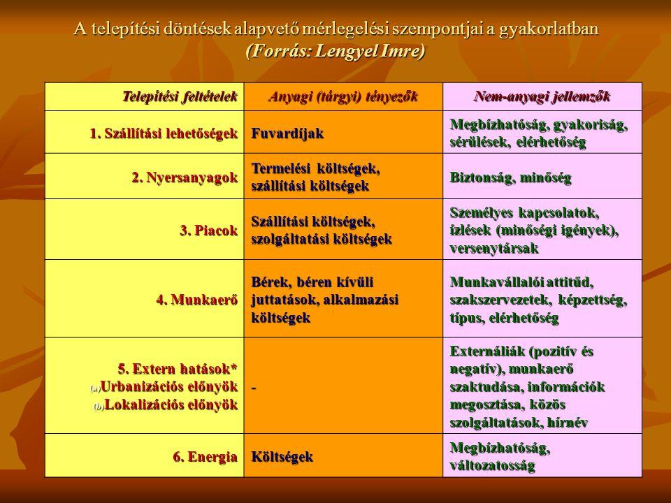 Anyagi (tárgyi) tényezők