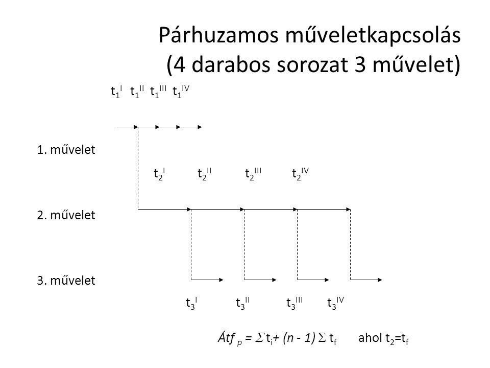 Párhuzamos műveletkapcsolás (4 darabos sorozat 3 művelet)
