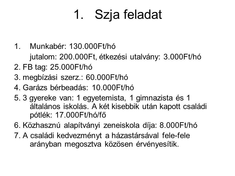 Szja feladat Munkabér: 130.000Ft/hó
