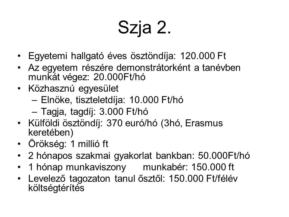 Szja 2. Egyetemi hallgató éves ösztöndíja: 120.000 Ft
