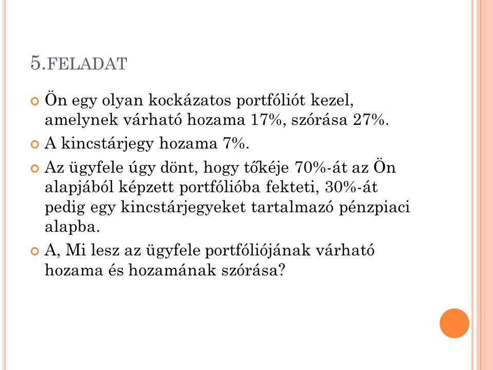 5.feladat Ön egy olyan kockázatos portfóliót kezel, amelynek várható hozama 17%, szórása 27%. A kincstárjegy hozama 7%.