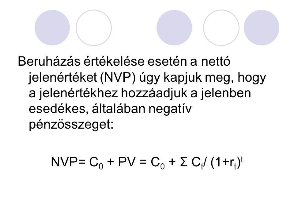 NVP= C0 + PV = C0 + Σ Ct/ (1+rt)t