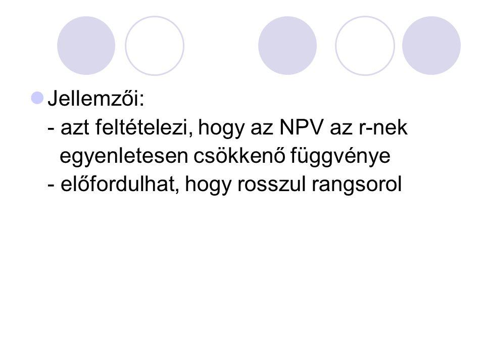 Jellemzői: - azt feltételezi, hogy az NPV az r-nek.