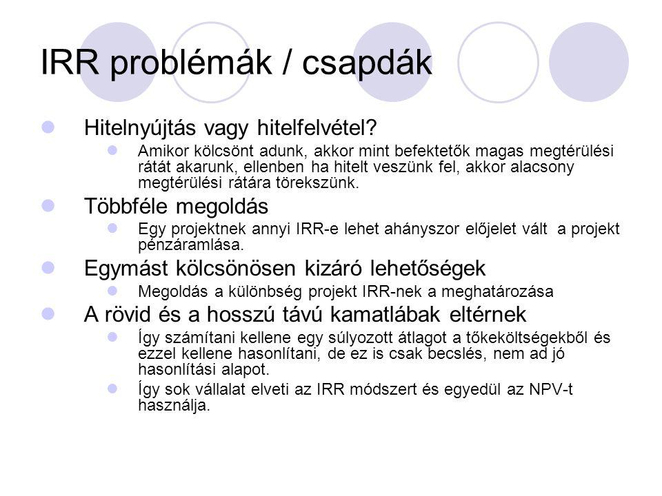 IRR problémák / csapdák