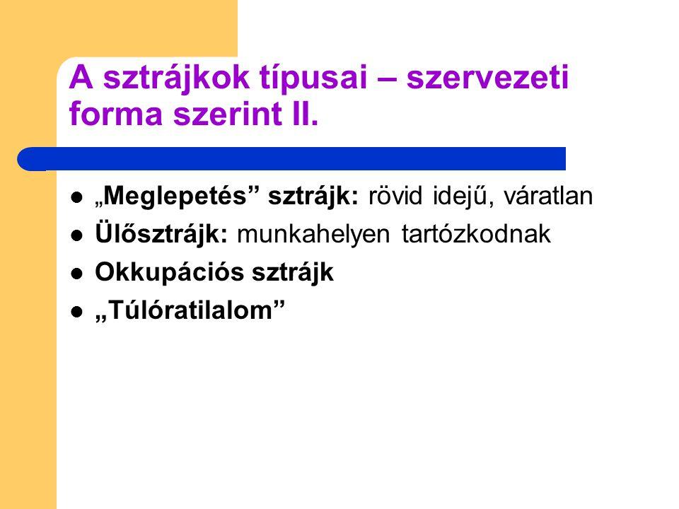 A sztrájkok típusai – szervezeti forma szerint II.