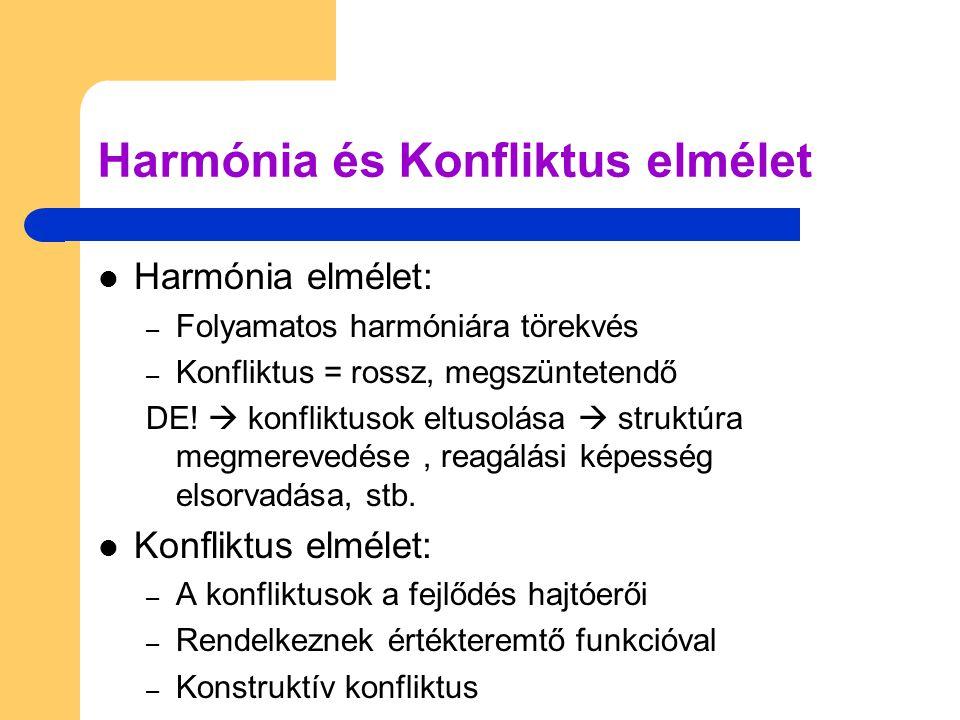 Harmónia és Konfliktus elmélet