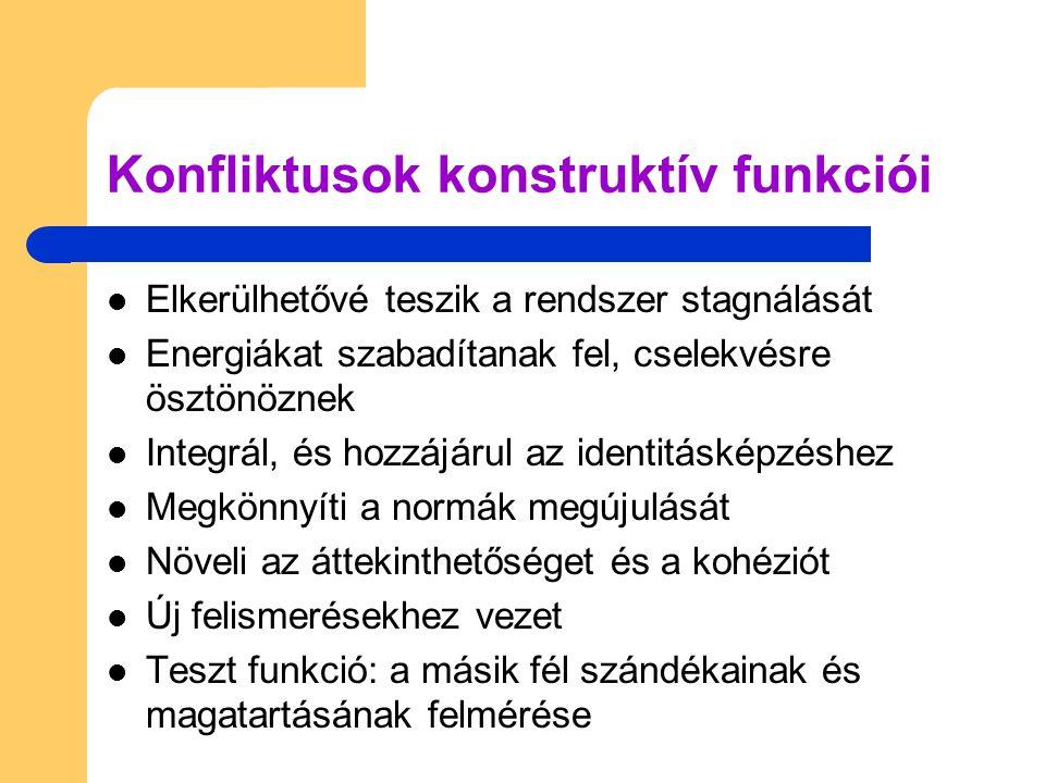 Konfliktusok konstruktív funkciói