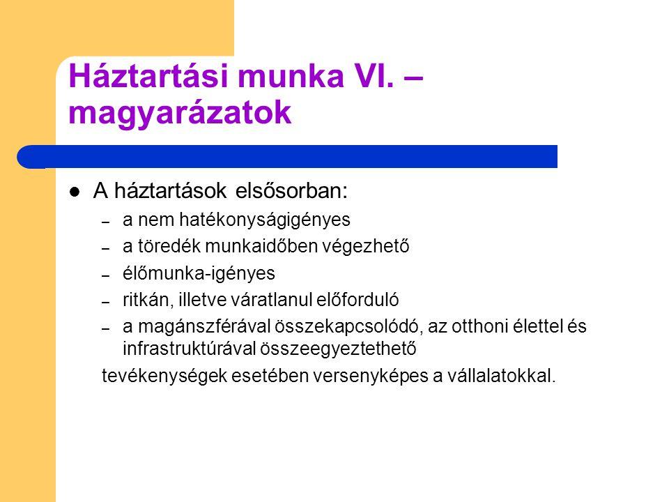 Háztartási munka VI. – magyarázatok