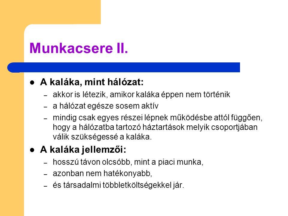 Munkacsere II. A kaláka, mint hálózat: A kaláka jellemzői: