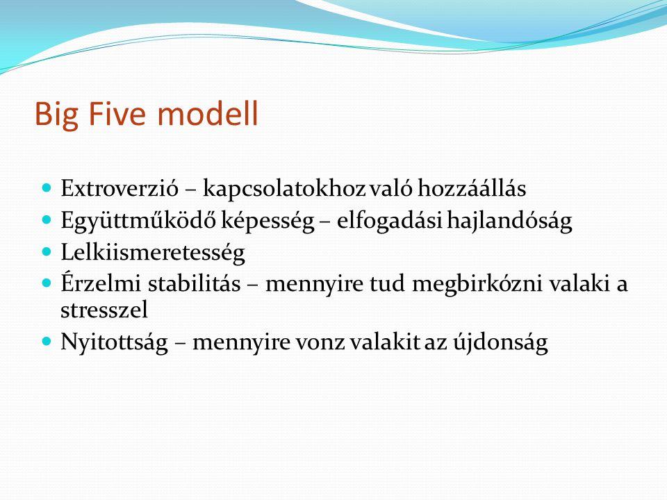 Big Five modell Extroverzió – kapcsolatokhoz való hozzáállás