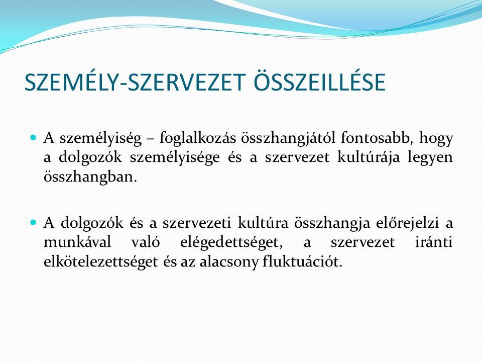 SZEMÉLY-SZERVEZET ÖSSZEILLÉSE