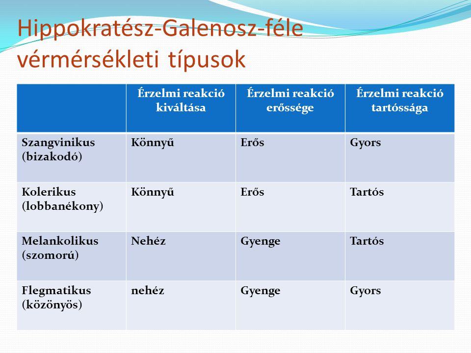 Hippokratész-Galenosz-féle vérmérsékleti típusok