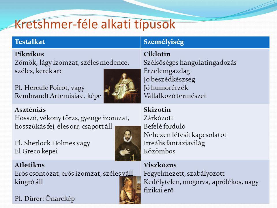 Kretshmer-féle alkati típusok