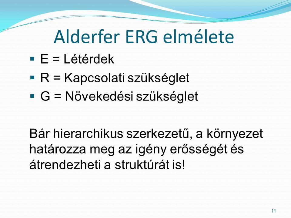 Alderfer ERG elmélete E = Létérdek R = Kapcsolati szükséglet