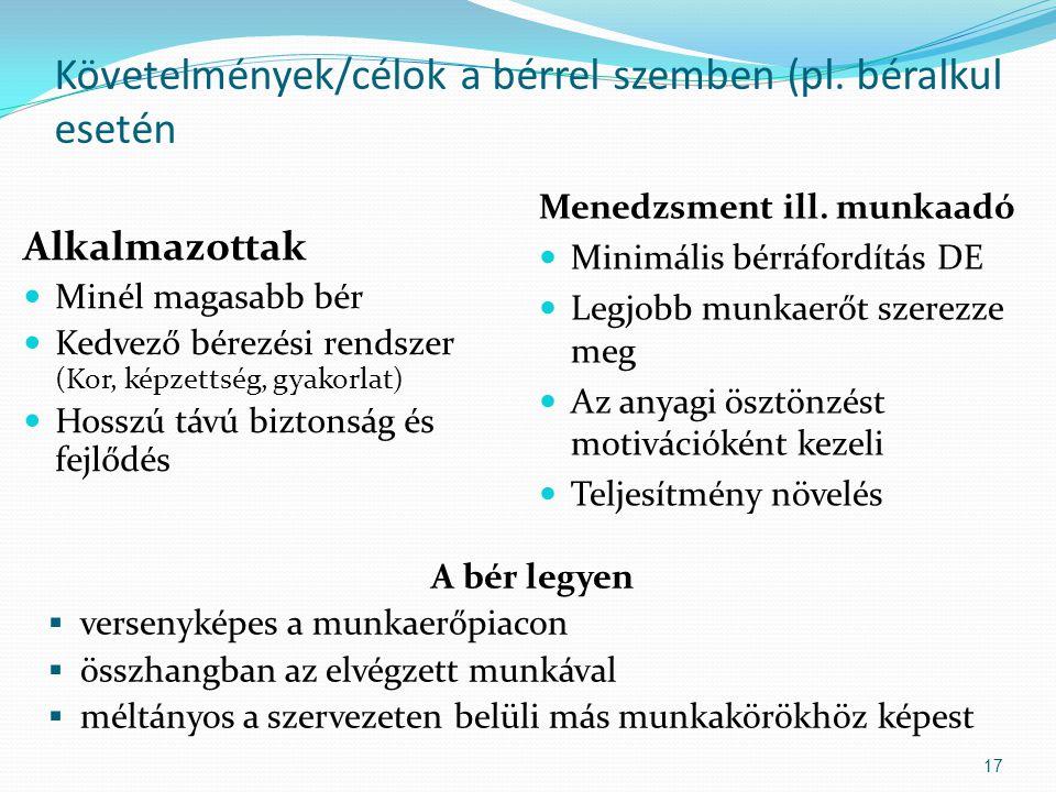 Követelmények/célok a bérrel szemben (pl. béralkul esetén