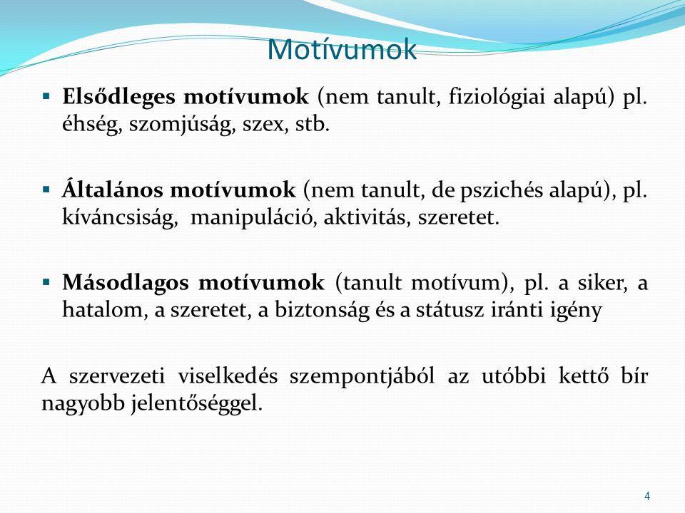 Motívumok Elsődleges motívumok (nem tanult, fiziológiai alapú) pl. éhség, szomjúság, szex, stb.