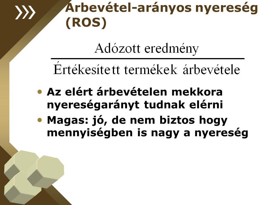 Árbevétel-arányos nyereség (ROS)