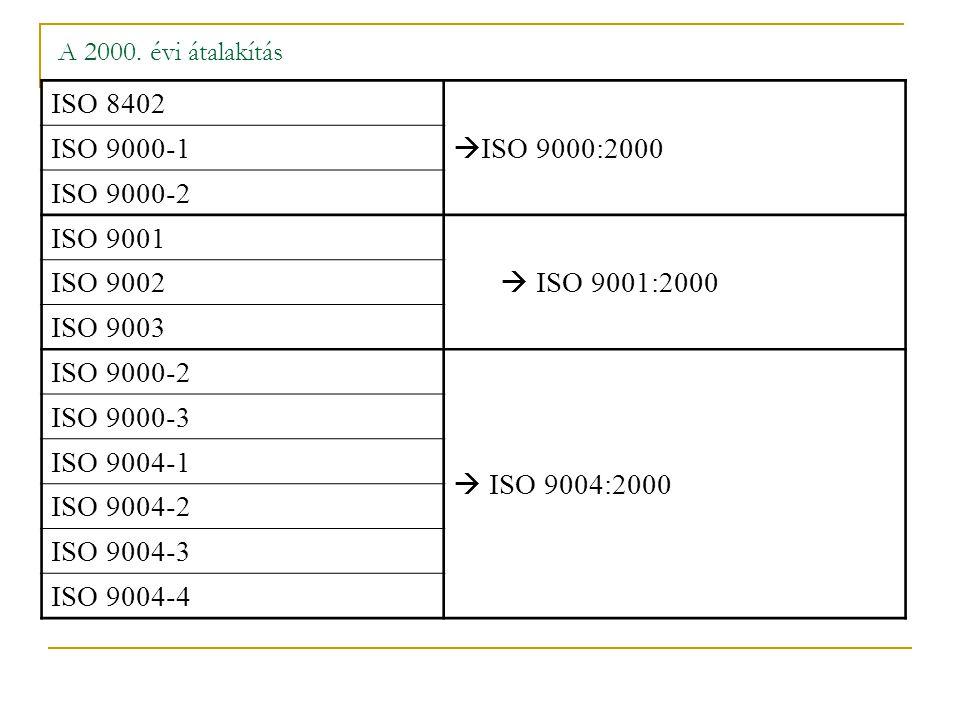 ISO 9000:2000 ISO 8402 ISO 9000-1 ISO 9000-2  ISO 9001:2000 ISO 9001