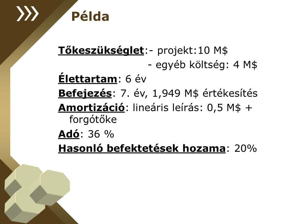 Példa Tőkeszükséglet:- projekt:10 M$ - egyéb költség: 4 M$